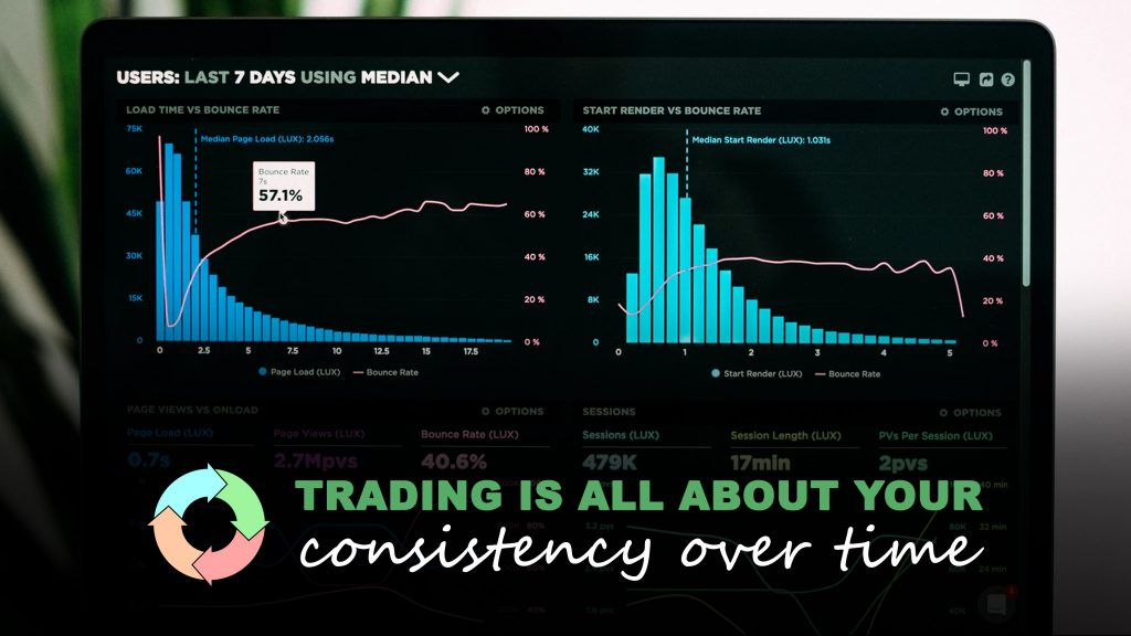 Importance of Your Trading Edge